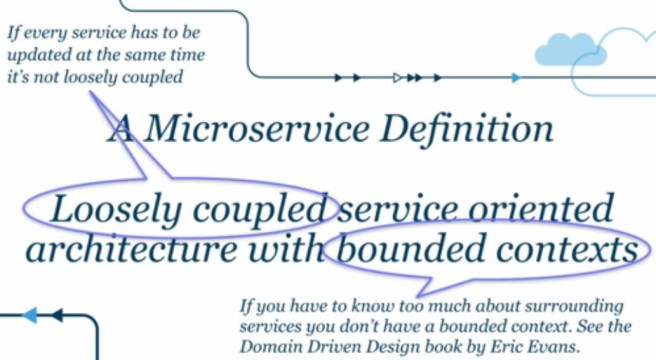 microservice_def