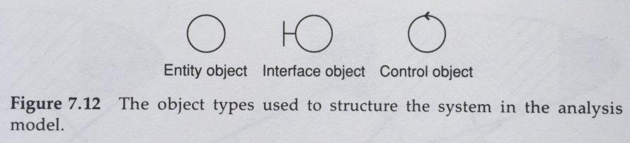 fig_7_12_entity_interface_control