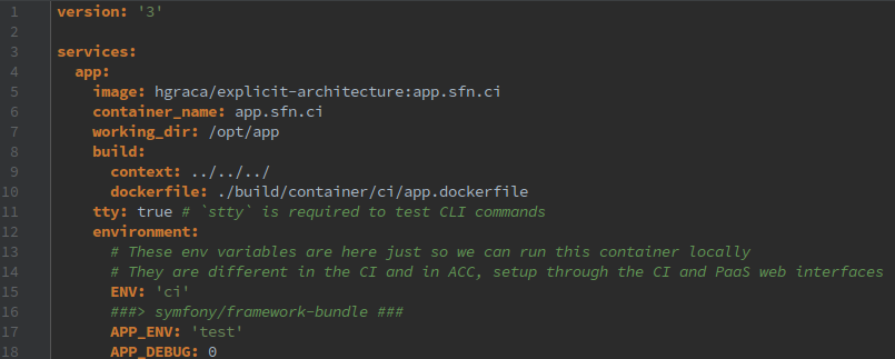 ci_docker_compose